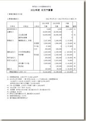 2012budget